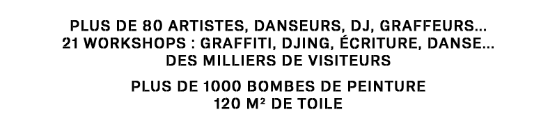 chiffres clés La Place Sur Seine 2021
